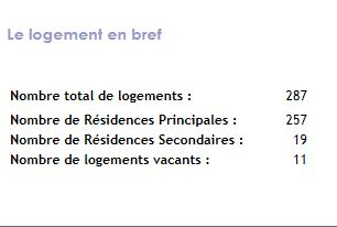 immobilier leogeats 33210